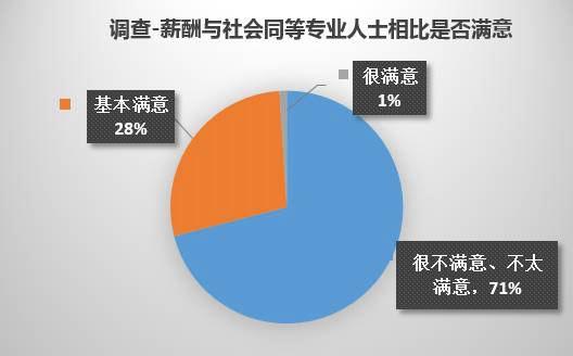 收入证明范本_揭秘朝鲜人民真实收入_浙江收入
